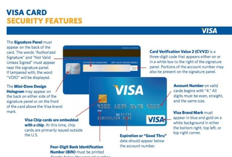 credit card generator with address and money